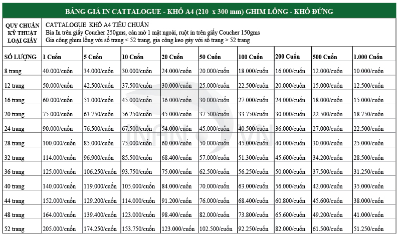 BẢNG GIA IN CATALOGUE A4-01